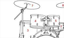 perkusja-maska-perkusista