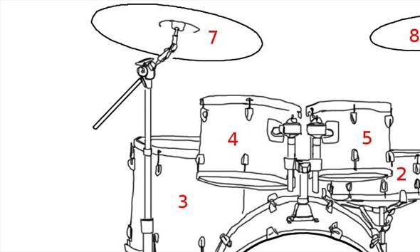 Perkusja dla początkującego bębniarza