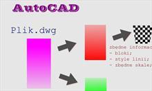 Jak zmniejszyć duży plik AutoCad 2008/2009 LT?
