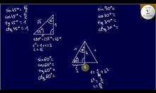 Jak szybko wyliczyć wartości funkcji trygonometrycznych?